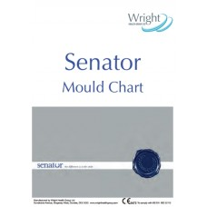 Wright Senator Hard Copy Mould Chart - 1
